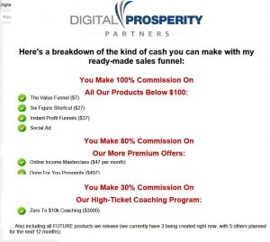 Digital Prosperity Commissions