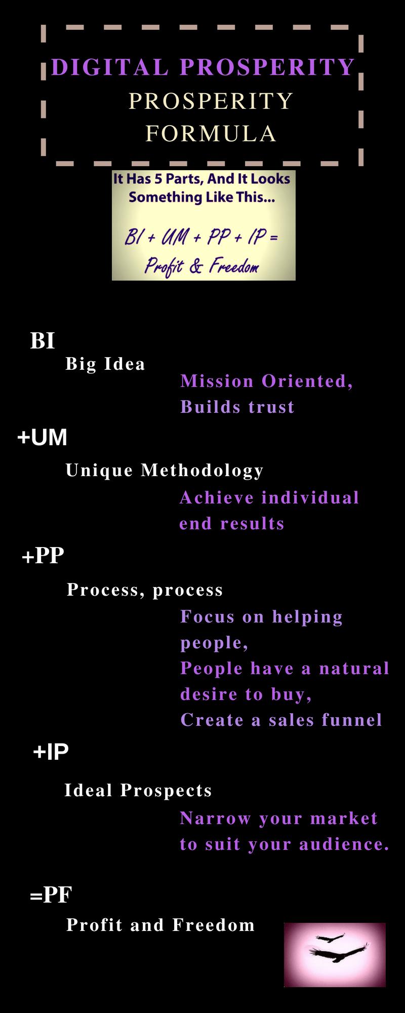 The Prosperity Formula