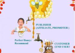 3 Tier Affiliate Marketing