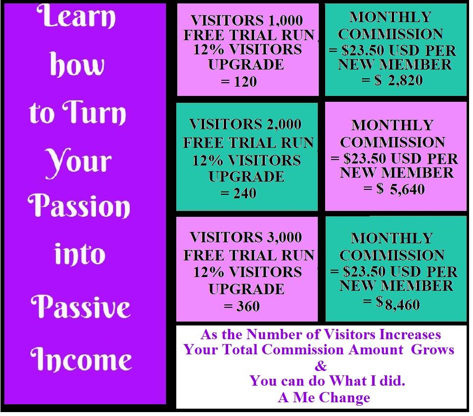 Passive Income Commission Table