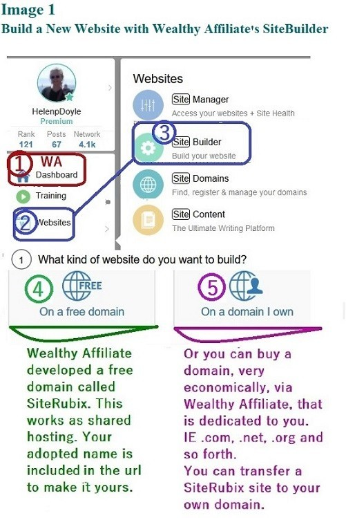 Build a New Website Site Builder
